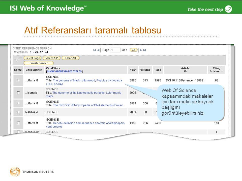 Atıf Referansları taramalı tablosu Web Of Science kapsamındaki makaleler için tam metin ve kaynak başlığını görüntüleyebilirsiniz.
