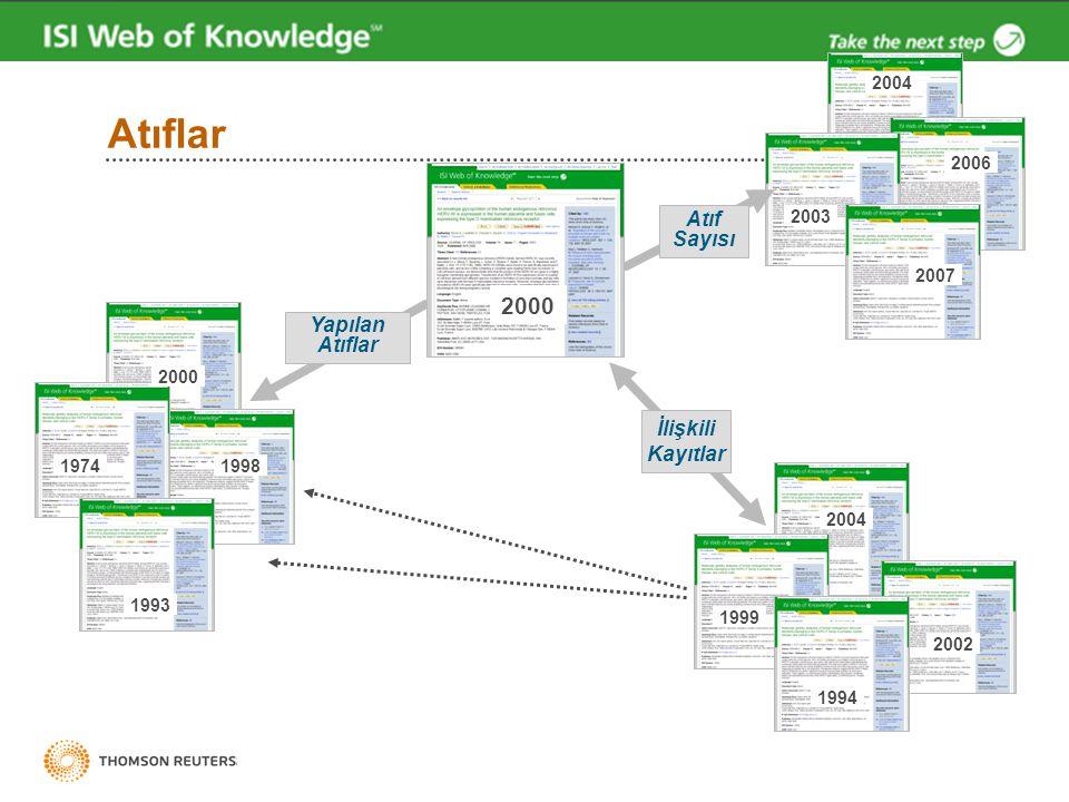 Journal Citation Reports Neden Önemlidir.Mikro Bilgi Kayıt ve Dağıtım A.Ş.