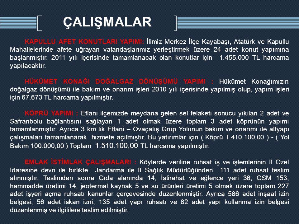 ÇALIŞMALAR KAPULLU AFET KONUTLARI YAPIMI: İlimiz Merkez İlçe Kayabaşı, Atatürk ve Kapullu Mahallelerinde afete uğrayan vatandaşlarımız yerleştirmek üz