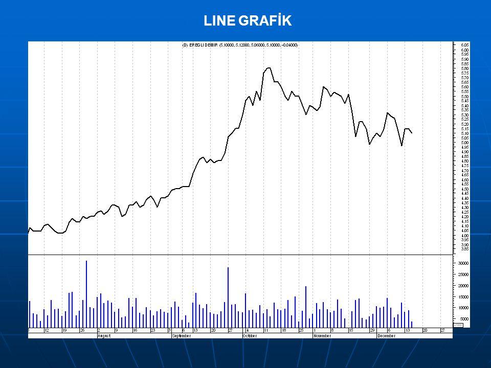 LINE GRAFİK