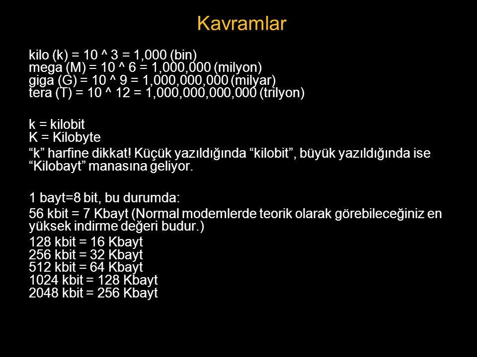 Kavramlar kilo (k) = 10 ^ 3 = 1,000 (bin) mega (M) = 10 ^ 6 = 1,000,000 (milyon) giga (G) = 10 ^ 9 = 1,000,000,000 (milyar) tera (T) = 10 ^ 12 = 1,000,000,000,000 (trilyon) k = kilobit K = Kilobyte k harfine dikkat.