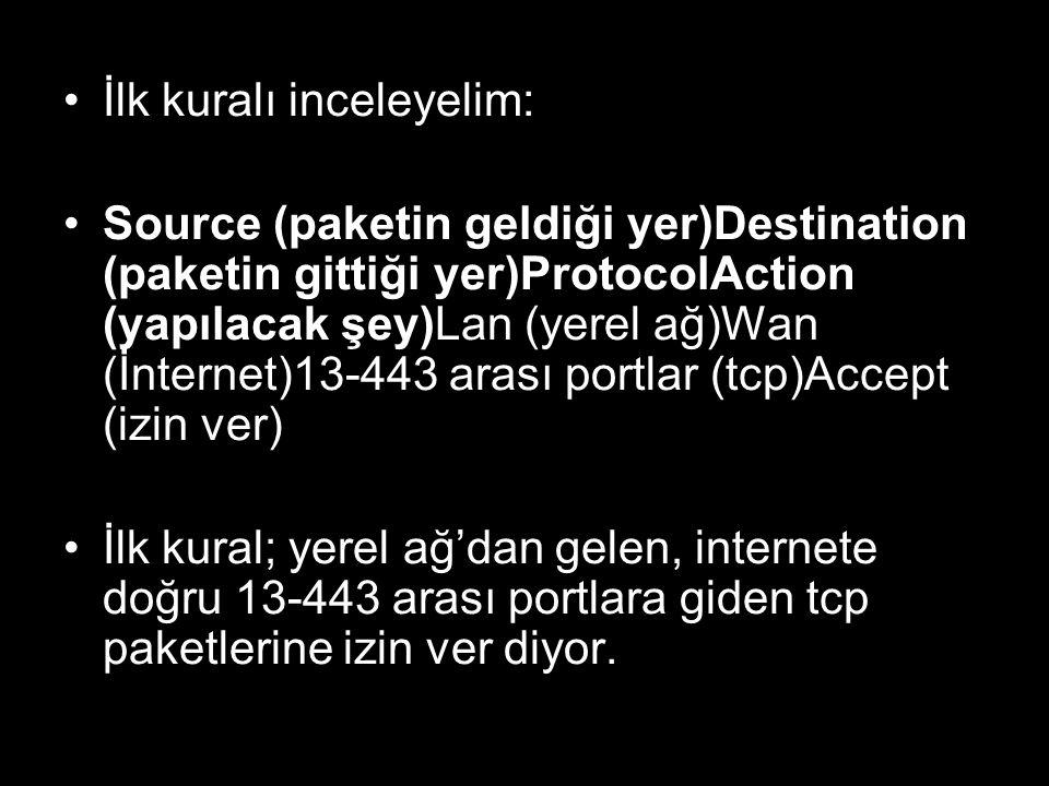 •İlk kuralı inceleyelim: •Source (paketin geldiği yer)Destination (paketin gittiği yer)ProtocolAction (yapılacak şey)Lan (yerel ağ)Wan (İnternet)13-44