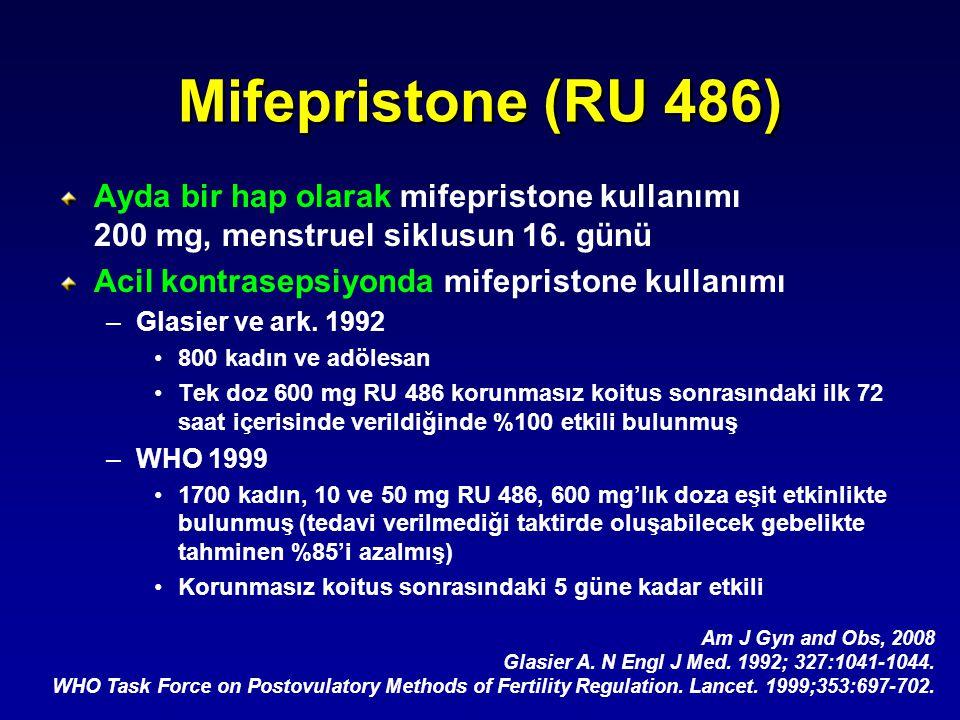 Mifepristone (RU 486) Ayda bir hap olarak mifepristone kullanımı 200 mg, menstruel siklusun 16. günü Acil kontrasepsiyonda mifepristone kullanımı –Gla