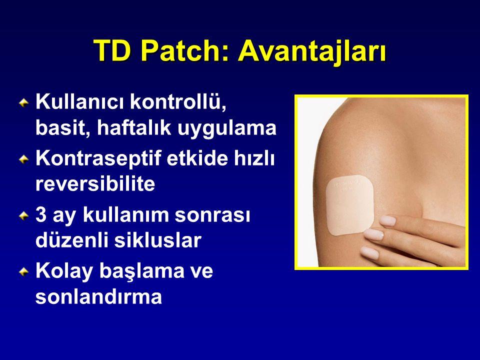 TD Patch: Avantajları Kullanıcı kontrollü, basit, haftalık uygulama Kontraseptif etkide hızlı reversibilite 3 ay kullanım sonrası düzenli sikluslar Ko