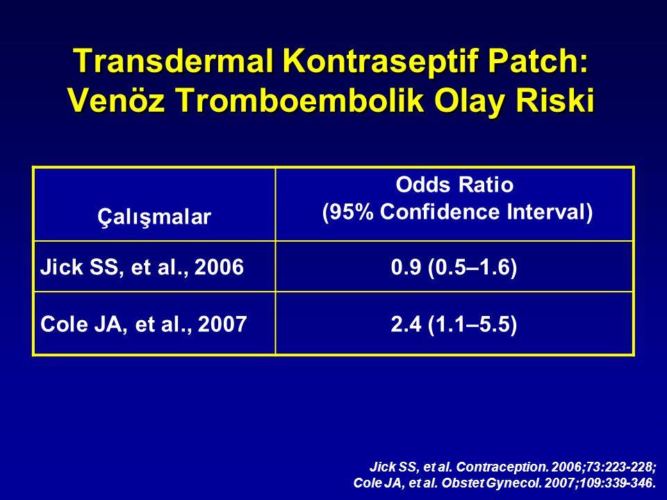 Transdermal Kontraseptif Patch: Venöz Tromboembolik Olay Riski Jick SS, et al. Contraception. 2006;73:223-228; Cole JA, et al. Obstet Gynecol. 2007;10