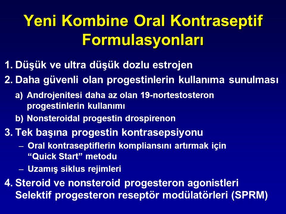 Yeni Kombine Oral Kontraseptif Formulasyonları 1.Düşük ve ultra düşük dozlu estrojen 2.Daha güvenli olan progestinlerin kullanıma sunulması a)Androjen