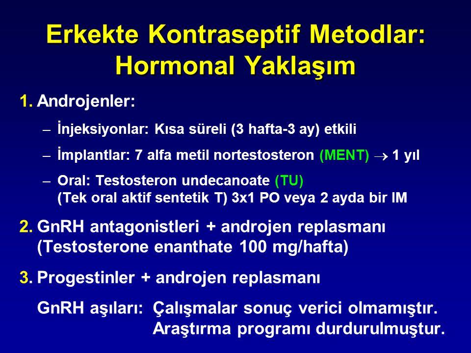 Erkekte Kontraseptif Metodlar: Hormonal Yaklaşım 1.Androjenler: –İnjeksiyonlar: Kısa süreli (3 hafta-3 ay) etkili –İmplantlar: 7 alfa metil nortestost