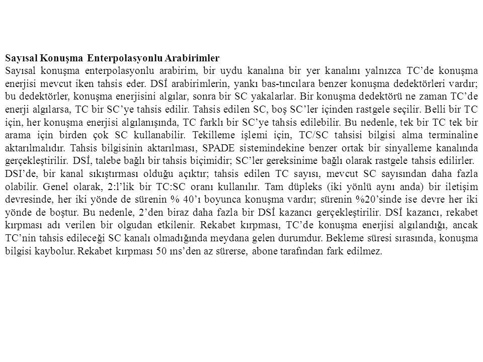 Sayısal Konuşma Enterpolasyonlu Arabirimler Sayısal konuşma enterpolasyonlu arabirim, bir uydu kanalına bir yer kanalını yalnızca TC'de konuşma enerjisi mevcut iken tahsis eder.