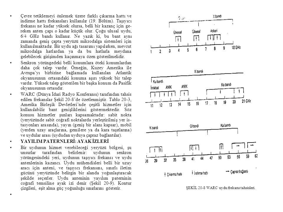 •Çevre tetiklemeyi önlemek üzere farklı çıkarma hattı ve indirme hattı frekansları kullanılır (19.