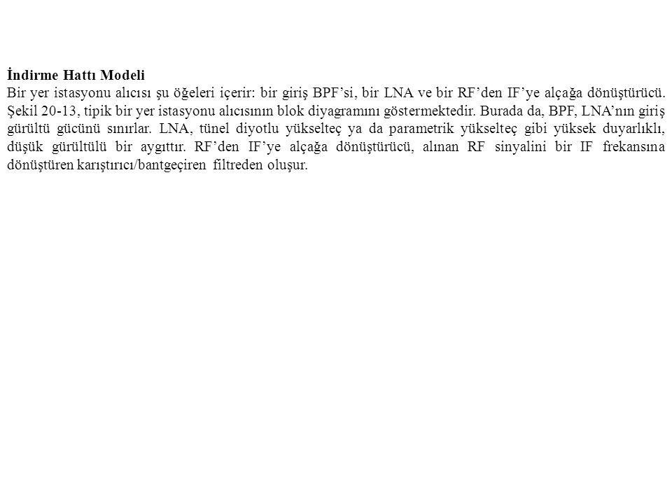 İndirme Hattı Modeli Bir yer istasyonu alıcısı şu öğeleri içerir: bir giriş BPF'si, bir LNA ve bir RF'den IF'ye alçağa dönüştürücü.
