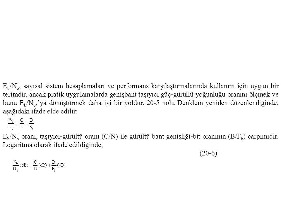 E b /N o, sayısal sistem hesaplamaları ve performans karşılaştırmalarında kullanım için uygun bir terimdir, ancak pratik uygulamalarda genişbant taşıy