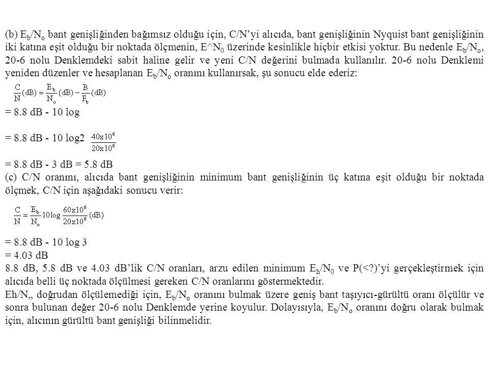 (b) E b /N o bant genişliğinden bağımsız olduğu için, C/N'yi alıcıda, bant genişliğinin Nyquist bant genişliğinin iki katına eşit olduğu bir noktada ölçmenin, E^N 0 üzerinde kesinlikle hiçbir etkisi yoktur.