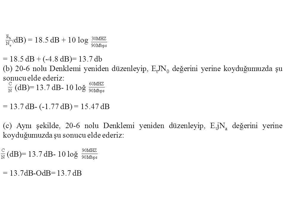 ( dB) = 18.5 dB + 10 log = 18.5 dB + (-4.8 dB)= 13.7 db (b) 20-6 nolu Denklemi yeniden düzenleyip, E t JN 0 değerini yerine koyduğumuzda şu sonucu elde ederiz: (dB)= 13.7 dB- 10 loğ = 13.7 dB- (-1.77 dB) = 15.47 dB (c) Aynı şekilde, 20-6 nolu Denklemi yeniden düzenleyip, E,jN a değerini yerine koyduğumuzda şu sonucu elde ederiz: (dB)= 13.7 dB- 10 loğ = 13.7dB-OdB= 13.7 dB