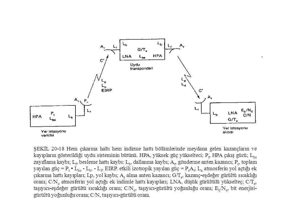 ŞEKİL 20-18 Hem çıkarma haltı hem indirme hattı bölümlerinde meydana gelen kazançların ve kayıpların gösterildiği uydu sisteminin bütünü.