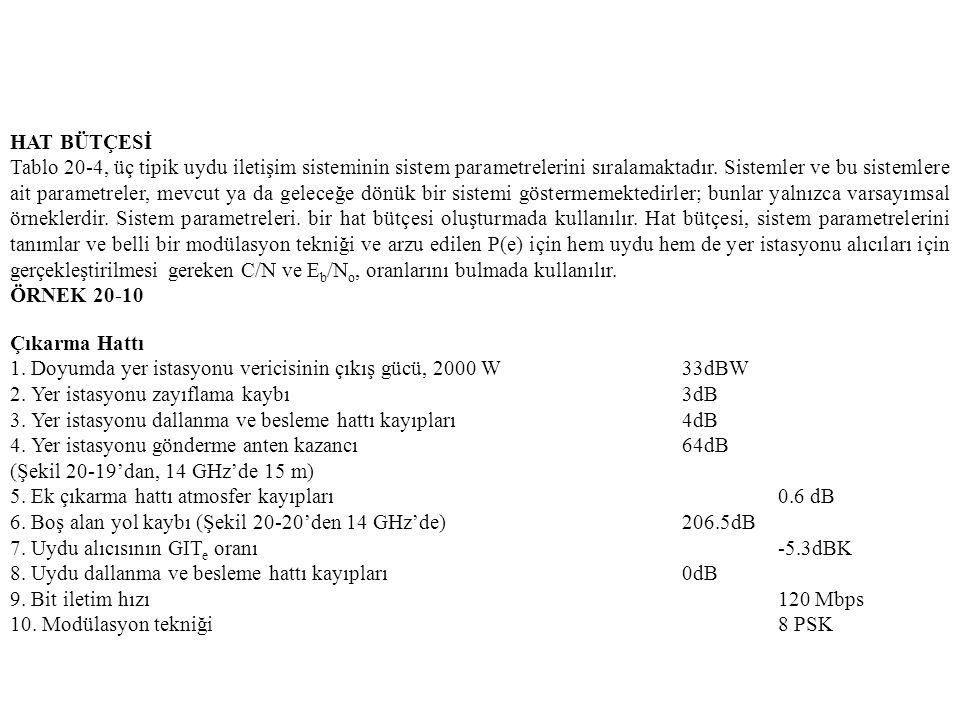 HAT BÜTÇESİ Tablo 20-4, üç tipik uydu iletişim sisteminin sistem parametrelerini sıralamaktadır.