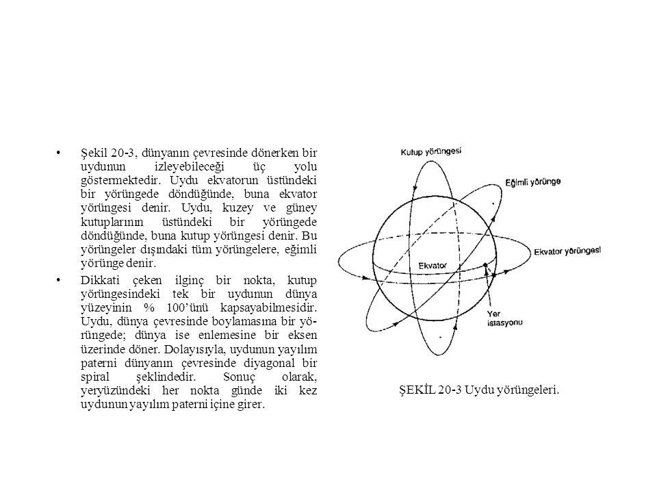 •Şekil 20-3, dünyanın çevresinde dönerken bir uydunun izleyebileceği üç yolu göstermektedir. Uydu ekvatorun üstündeki bir yörüngede döndüğünde, buna e