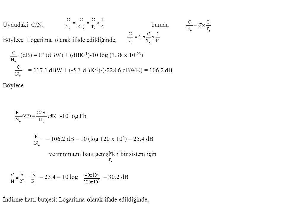 Uydudaki C/N o burada Böylece Logaritma olarak ifade edildiğinde, (dB) = C (dBW) + (dBK -1 )-10 log (1.38 x 10 -23 ) = 117.1 dBW + (-5.3 dBK -1 )-(-228.6 dBWK) = 106.2 dB Böylece -10 log Fb = 106.2 dB – 10 (log 120 x 10 6 ) = 25.4 dB ve minimum bant genişlikli bir sistem için = 25.4 – 10 log = 30.2 dB İndirme hattı bütçesi: Logaritma olarak ifade edildiğinde,