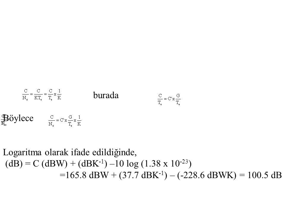 burada Böylece Logaritma olarak ifade edildiğinde, (dB) = C (dBW) + (dBK -1 ) –10 log (1.38 x 10 -23 ) =165.8 dBW + (37.7 dBK -1 ) – (-228.6 dBWK) = 1