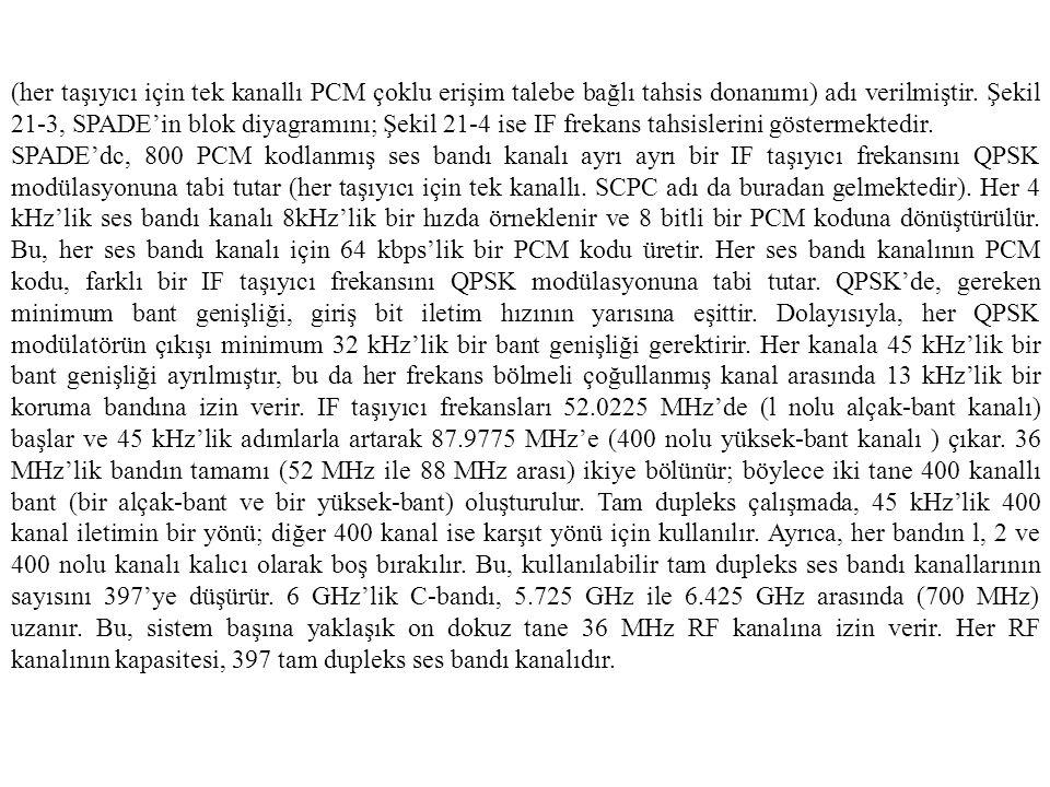 (her taşıyıcı için tek kanallı PCM çoklu erişim talebe bağlı tahsis donanımı) adı verilmiştir. Şekil 21-3, SPADE'in blok diyagramını; Şekil 21-4 ise I