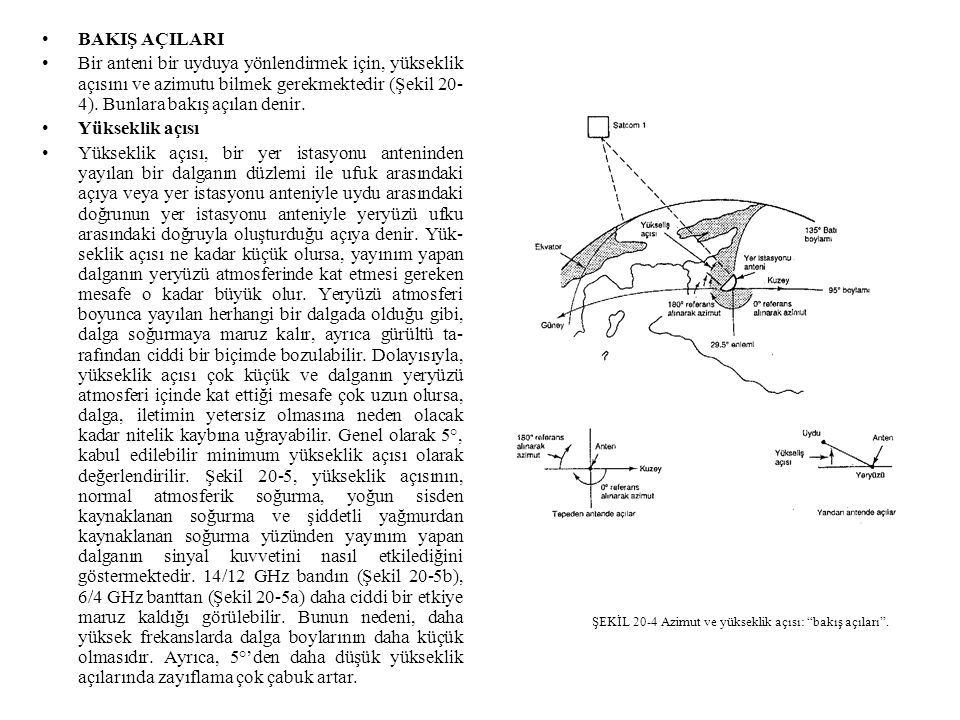 •BAKIŞ AÇILARI •Bir anteni bir uyduya yönlendirmek için, yükseklik açısını ve azimutu bilmek gerekmektedir (Şekil 20- 4).