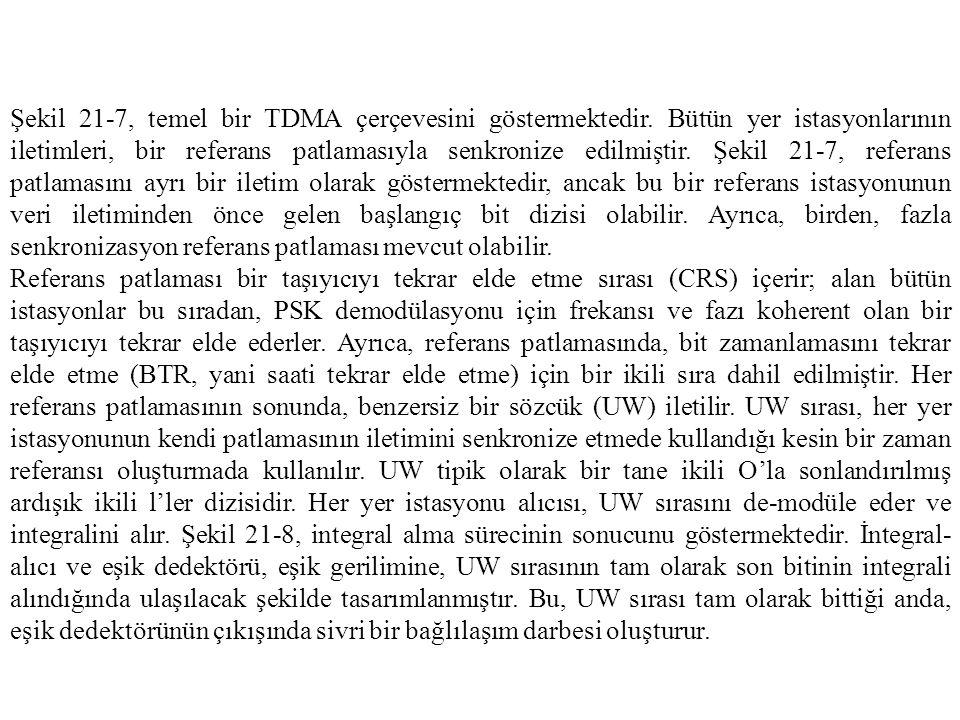 Şekil 21-7, temel bir TDMA çerçevesini göstermektedir.