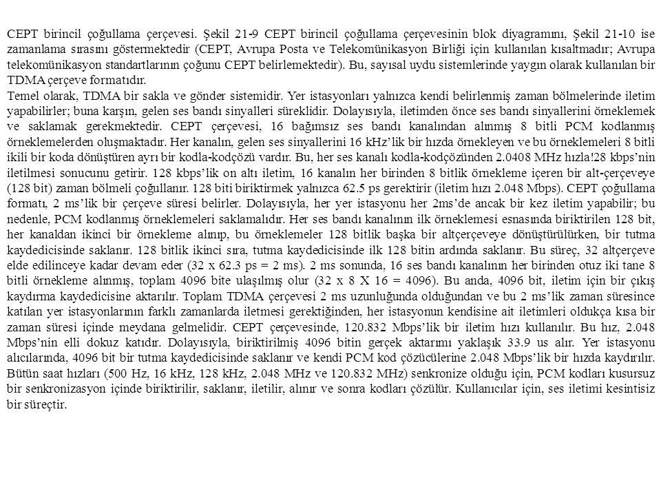 CEPT birincil çoğullama çerçevesi. Şekil 21-9 CEPT birincil çoğullama çerçevesinin blok diyagramını, Şekil 21-10 ise zamanlama sırasını göstermektedi