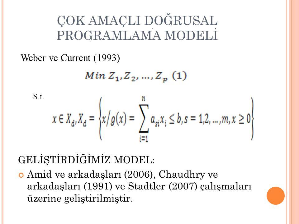 . Weber ve Current (1993) S.t. ÇOK AMAÇLI DOĞRUSAL PROGRAMLAMA MODELİ GELİŞTİRDİĞİMİZ MODEL: Amid ve arkadaşları (2006), Chaudhry ve arkadaşları (1991