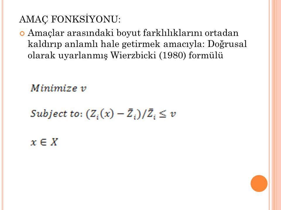 AMAÇ FONKSİYONU: Amaçlar arasındaki boyut farklılıklarını ortadan kaldırıp anlamlı hale getirmek amacıyla: Doğrusal olarak uyarlanmış Wierzbicki (1980