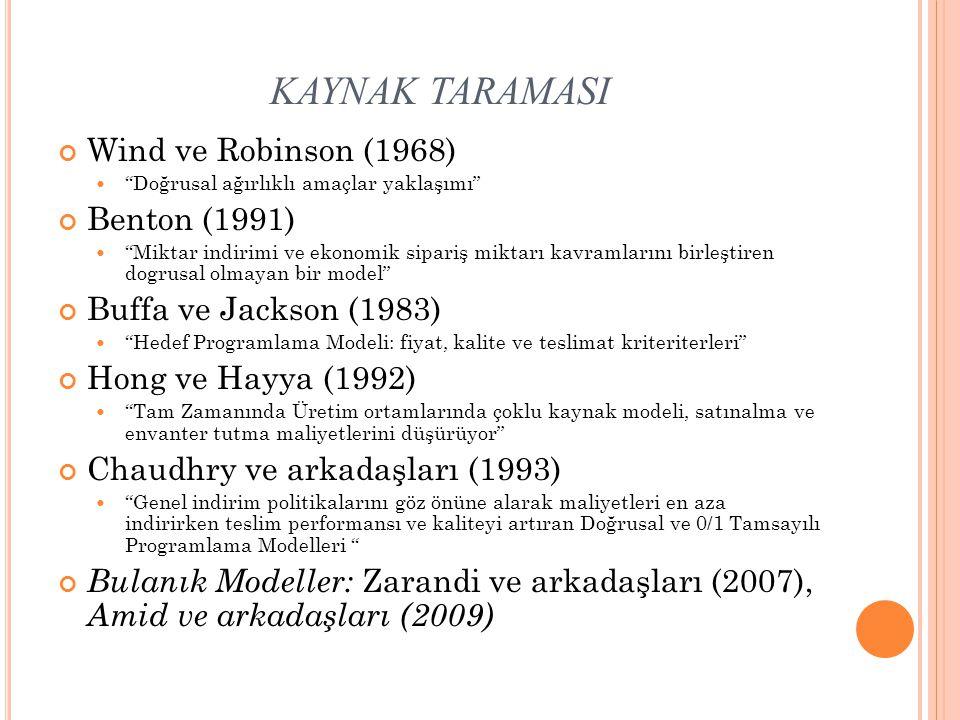 """KAYNAK TARAMASI Wind ve Robinson (1968)  """"Doğrusal ağırlıklı amaçlar yaklaşımı"""" Benton (1991)  """"Miktar indirimi ve ekonomik sipariş miktarı kavramla"""