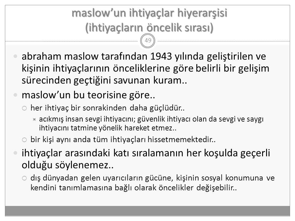 maslow'un ihtiyaçlar hiyerarşisi (ihtiyaçların öncelik sırası) 49  abraham maslow tarafından 1943 yılında geliştirilen ve kişinin ihtiyaçlarının önce