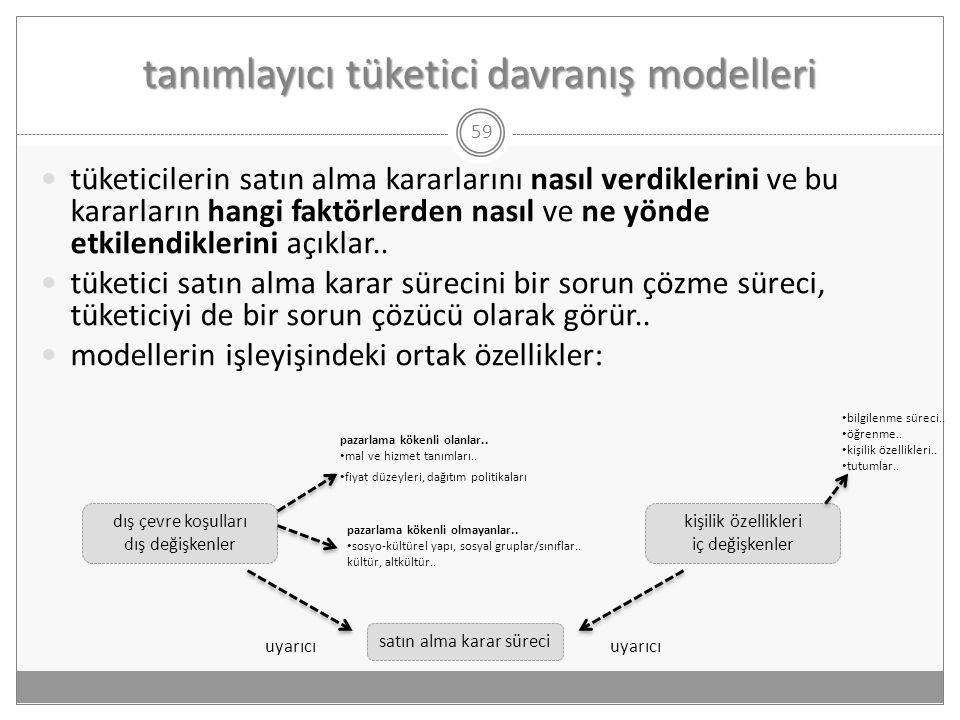 tanımlayıcı tüketici davranış modelleri 59  tüketicilerin satın alma kararlarını nasıl verdiklerini ve bu kararların hangi faktörlerden nasıl ve ne y