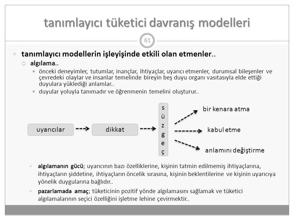 tanımlayıcı tüketici davranış modelleri 61  tanımlayıcı modellerin işleyişinde etkili olan etmenler..  algılama..  önceki deneyimler, tutumlar, ina
