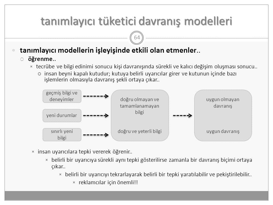 tanımlayıcı tüketici davranış modelleri 64  tanımlayıcı modellerin işleyişinde etkili olan etmenler..  öğrenme..  tecrübe ve bilgi edinimi sonucu k