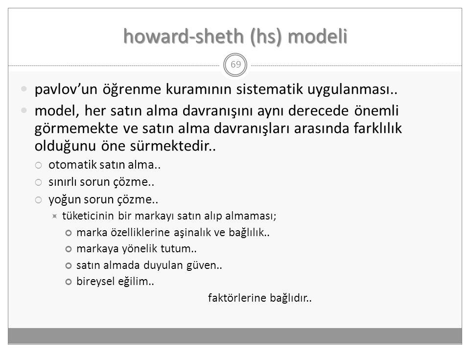howard-sheth (hs) modeli 69  pavlov'un öğrenme kuramının sistematik uygulanması..  model, her satın alma davranışını aynı derecede önemli görmemekte
