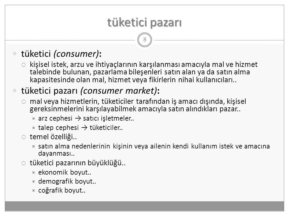 tüketici pazarı 8  tüketici (consumer):  kişisel istek, arzu ve ihtiyaçlarının karşılanması amacıyla mal ve hizmet talebinde bulunan, pazarlama bile