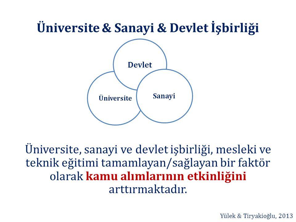 Üniversite Üniversite & Sanayi & Devlet İşbirliği Üniversite, sanayi ve devlet işbirliği, mesleki ve teknik eğitimi tamamlayan/sağlayan bir faktör ola