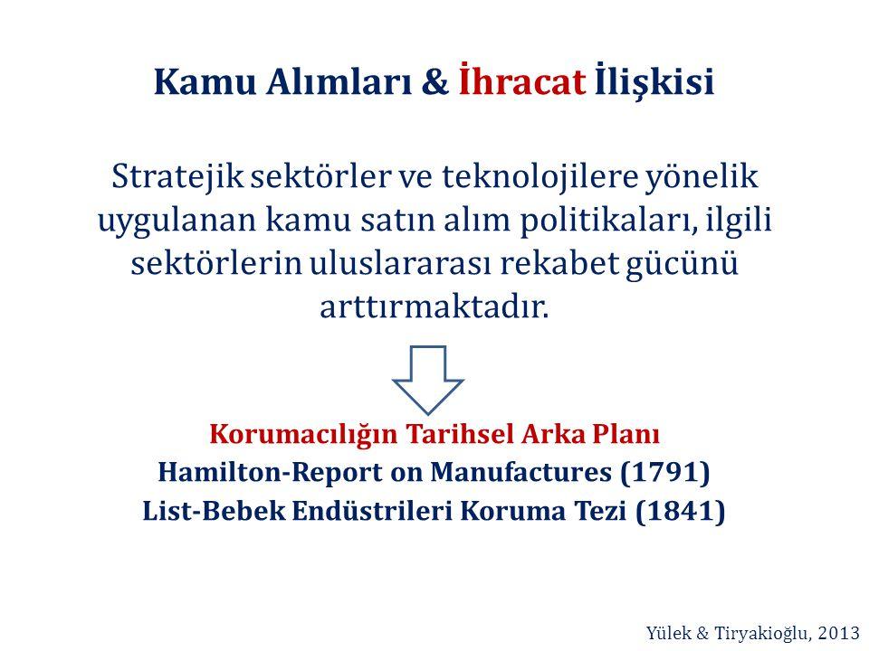 Kamu Alımları & İhracat İlişkisi Stratejik sektörler ve teknolojilere yönelik uygulanan kamu satın alım politikaları, ilgili sektörlerin uluslararası