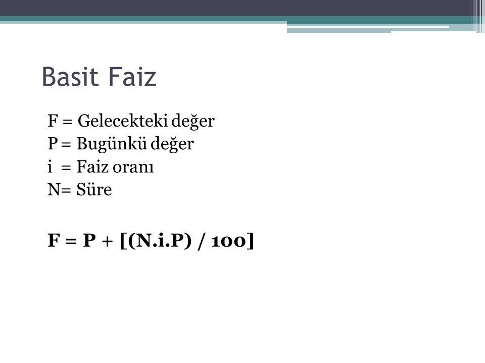 Basit Faiz F = Gelecekteki değer P= Bugünkü değer i= Faiz oranı N= Süre F = P + [(N.i.P) / 100]
