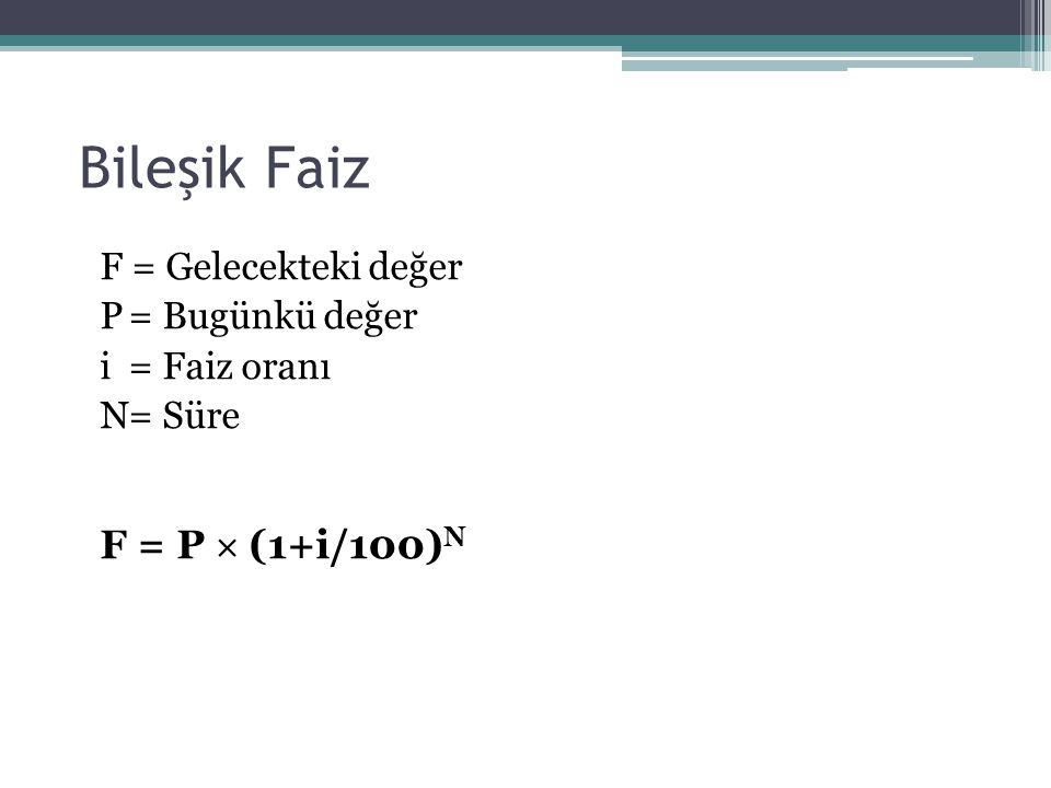 Bileşik Faiz F = Gelecekteki değer P= Bugünkü değer i= Faiz oranı N= Süre F = P  (1+i/100) N