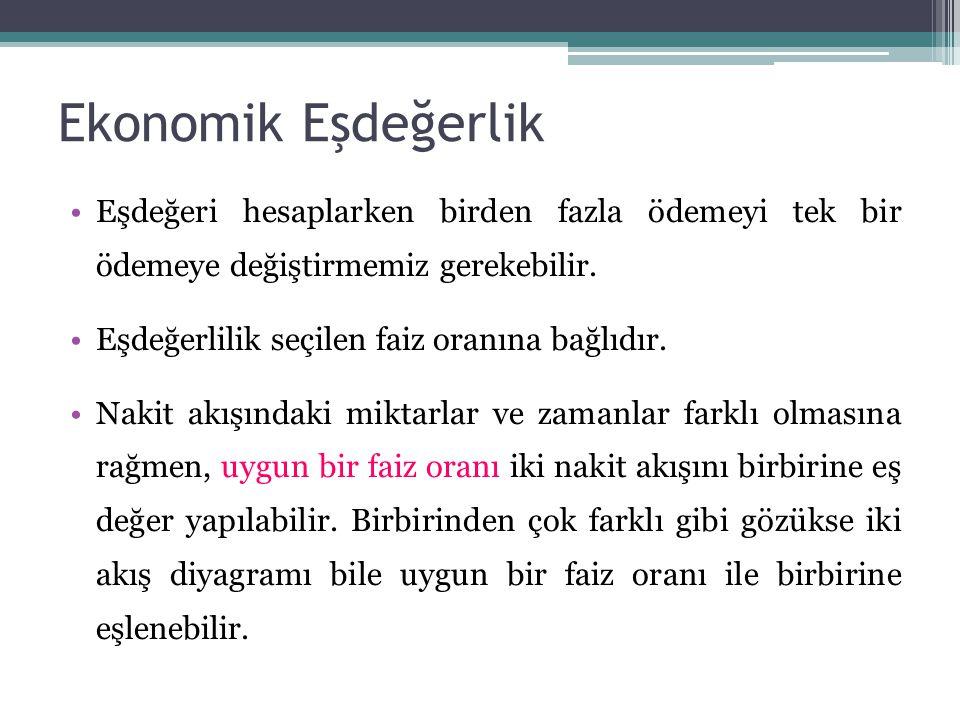 Ekonomik Eşdeğerlik •Eşdeğeri hesaplarken birden fazla ödemeyi tek bir ödemeye değiştirmemiz gerekebilir. •Eşdeğerlilik seçilen faiz oranına bağlıdır.
