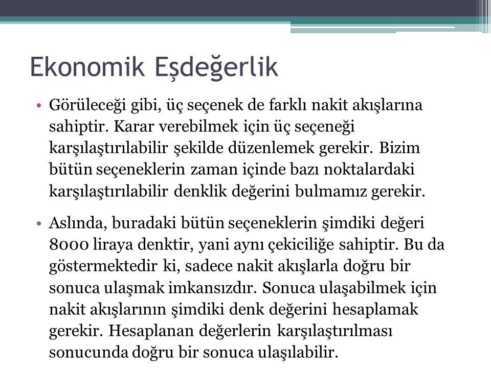 Ekonomik Eşdeğerlik •Görüleceği gibi, üç seçenek de farklı nakit akışlarına sahiptir.