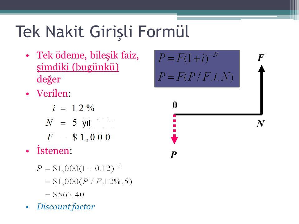Tek Nakit Girişli Formül •Tek ödeme, bileşik faiz, şimdiki (bugünkü) değer •Verilen: •İstenen: •Discount factor P F N 0