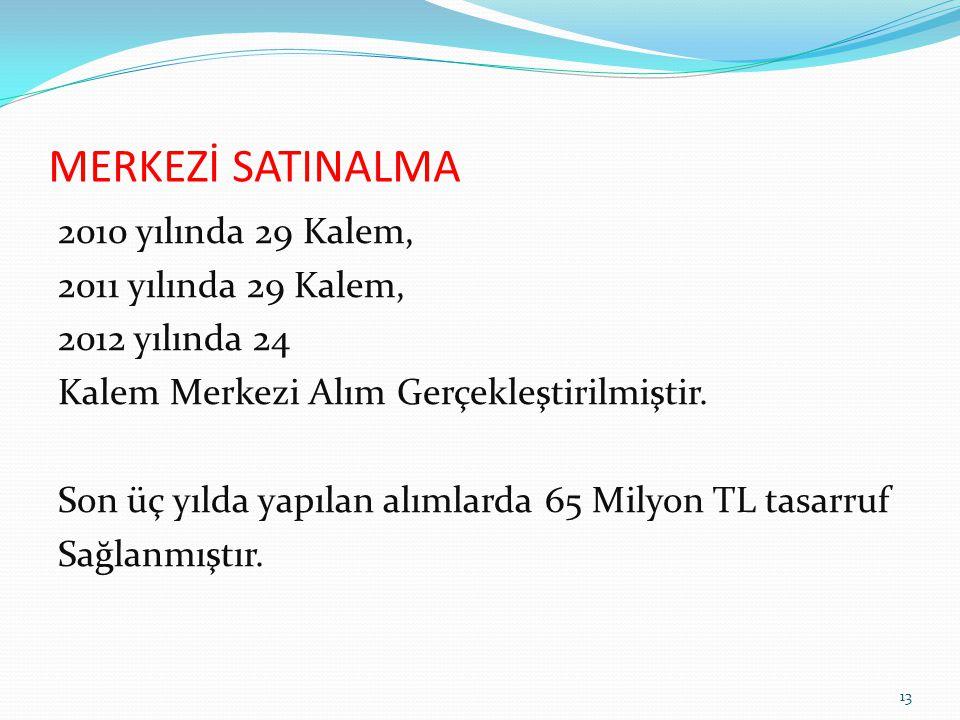 MERKEZİ SATINALMA 2010 yılında 29 Kalem, 2011 yılında 29 Kalem, 2012 yılında 24 Kalem Merkezi Alım Gerçekleştirilmiştir. Son üç yılda yapılan alımlard