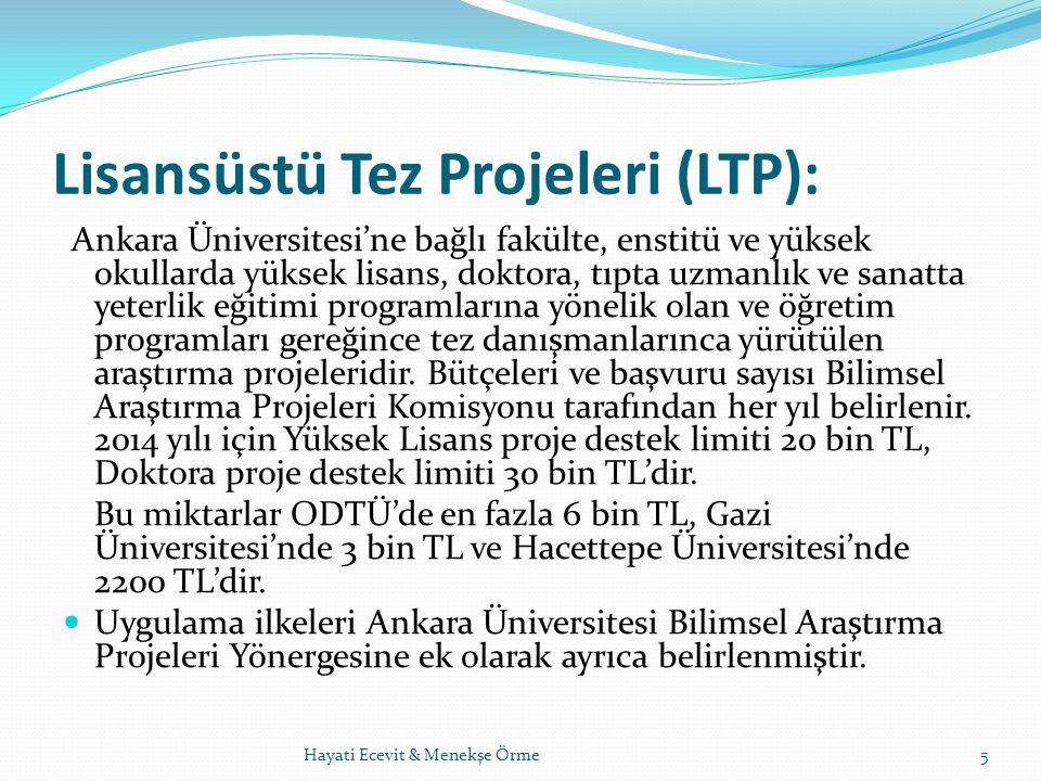 Lisansüstü Tez Projeleri (LTP): Ankara Üniversitesi'ne bağlı fakülte, enstitü ve yüksek okullarda yüksek lisans, doktora, tıpta uzmanlık ve sanatta ye