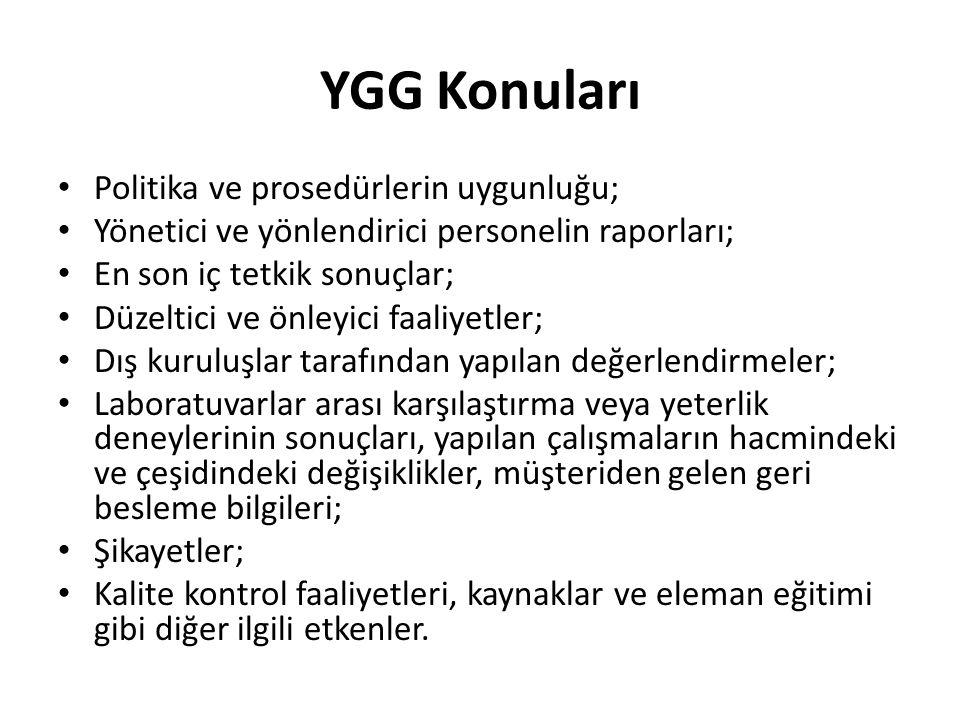YGG Konuları • Politika ve prosedürlerin uygunluğu; • Yönetici ve yönlendirici personelin raporları; • En son iç tetkik sonuçlar; • Düzeltici ve önley
