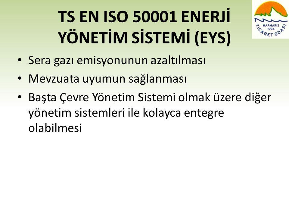 TS EN ISO 50001 ENERJİ YÖNETİM SİSTEMİ (EYS) • Sera gazı emisyonunun azaltılması • Mevzuata uyumun sağlanması • Başta Çevre Yönetim Sistemi olmak üzer