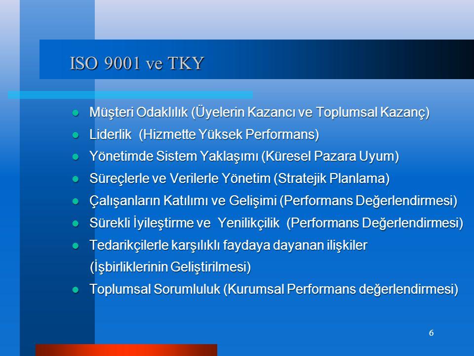 ISO 9001 ve TKY ISO 9001 ve TKY  Müşteri Odaklılık (Üyelerin Kazancı ve Toplumsal Kazanç)  Liderlik (Hizmette Yüksek Performans)  Yönetimde Sistem