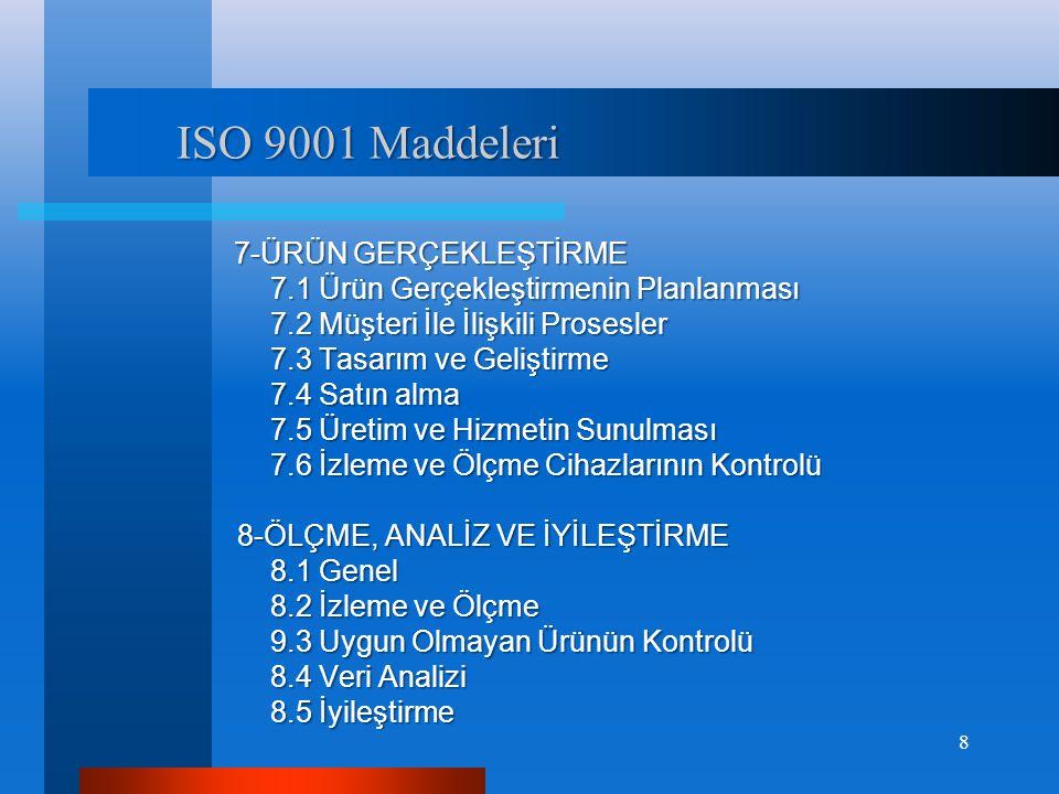 ISO 9001 Standardının Şartları ISO 9001 Standardının Şartları Standardın maddelerini gruplayarak özetleyecek olursak: Standardın maddelerini gruplayarak özetleyecek olursak: SÜREÇ YAKLAŞIMI 1.