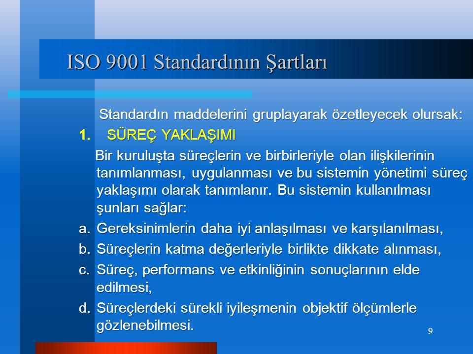ISO 9001 Standardının Şartları ISO 9001 Standardının Şartları Standardın maddelerini gruplayarak özetleyecek olursak: Standardın maddelerini gruplayar