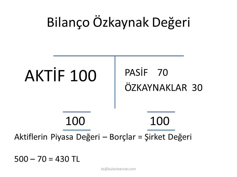 Bilanço Özkaynak Değeri bs@bulentsenver.com AKTİF 100 PASİF 70 ÖZKAYNAKLAR 30 100 Aktifler - Borçlar = Şirket Değeri 100 – 70 = 30 TL